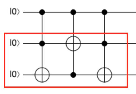 Fredkin gate circuit